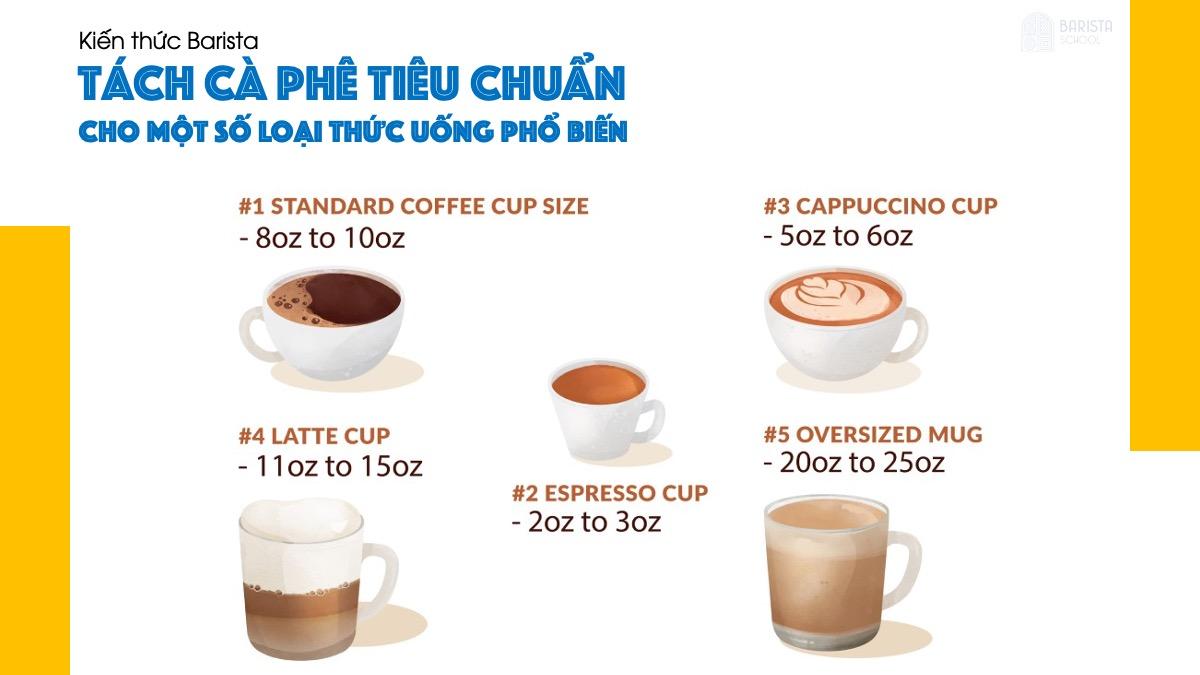 tách cà phê tiêu chuẩn